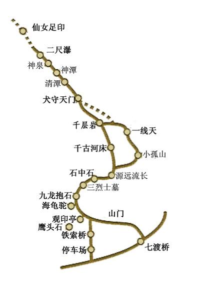 十渡旅游景点地图